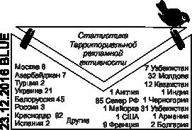 %d0%b0%d0%bd-%d1%82%d0%b5%d1%80%d1%80%d0%b8%d1%82-21