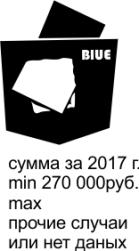 1012бл дырка